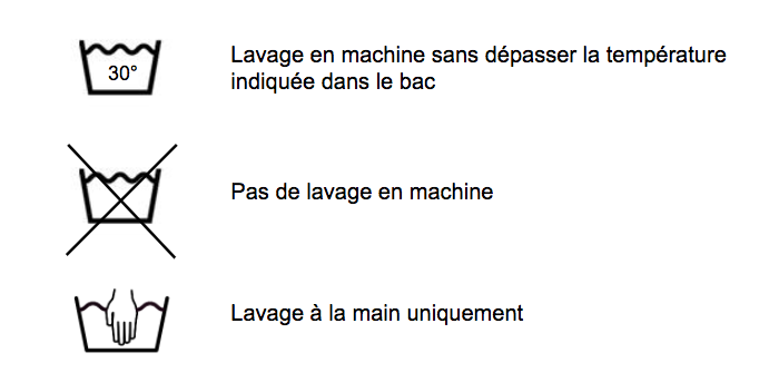 symbole-lavage-machine