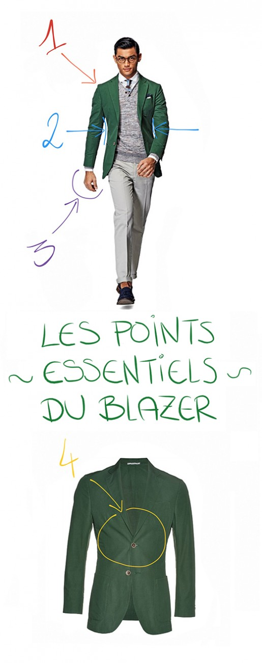 8_pointessentiels-blazer